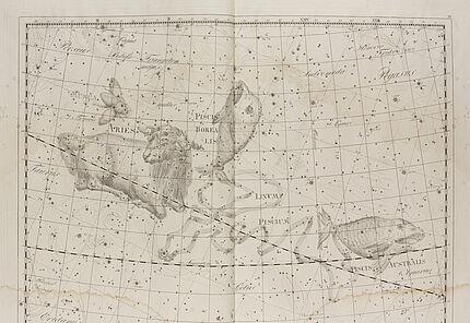 Johann Elert Bode, Sternenatlas Uranographia, 1801, Tafel XI., Kupferstich